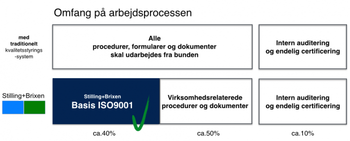 ISO9001_Basis_grafik.001